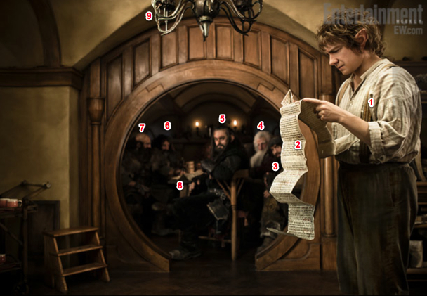 Photo analysis bilbo dwarves and bag end hobbit movie news and rumors - Hobbit book ends ...