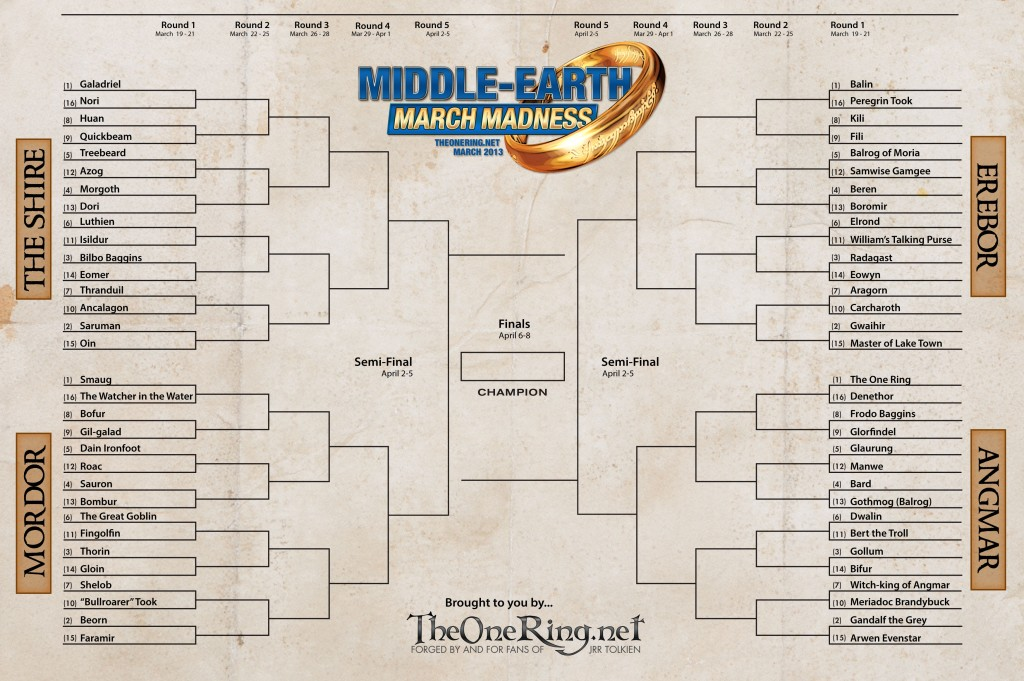2013 Middle-earth Madness