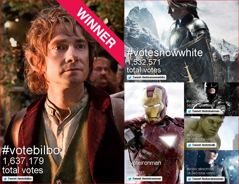 Bilbo wins Best Hero 2013