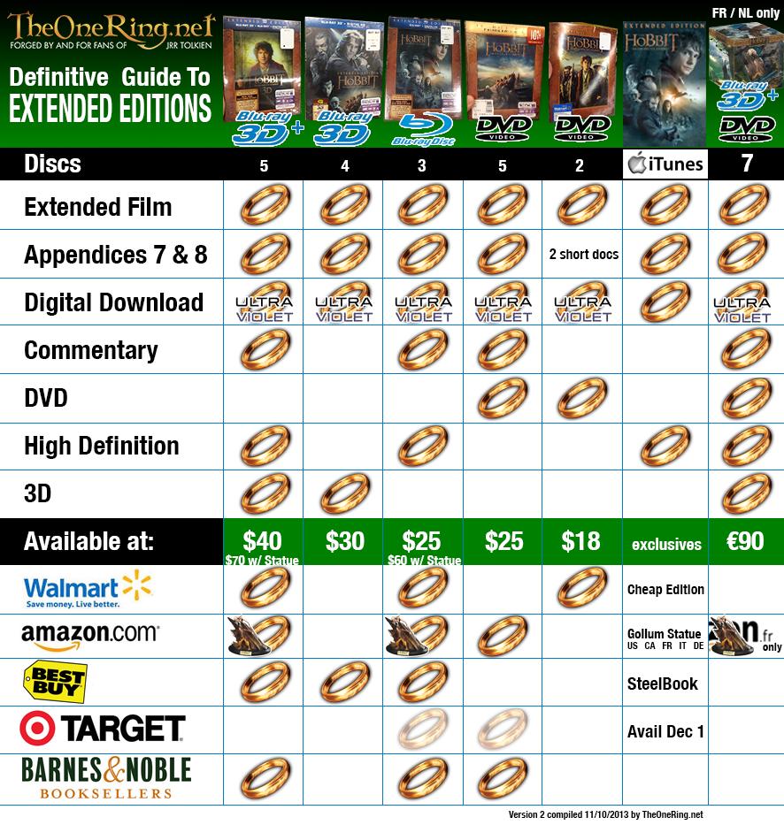 DVD-Infographic_v2