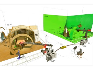 The scaling system for The Hobbit