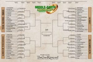 Middle Earth March Madness 2019 - Round 2 Match-ups Graphic