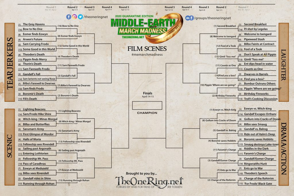 Round 2 of Middle-earth March Madness the 2020 Quarantine Edition