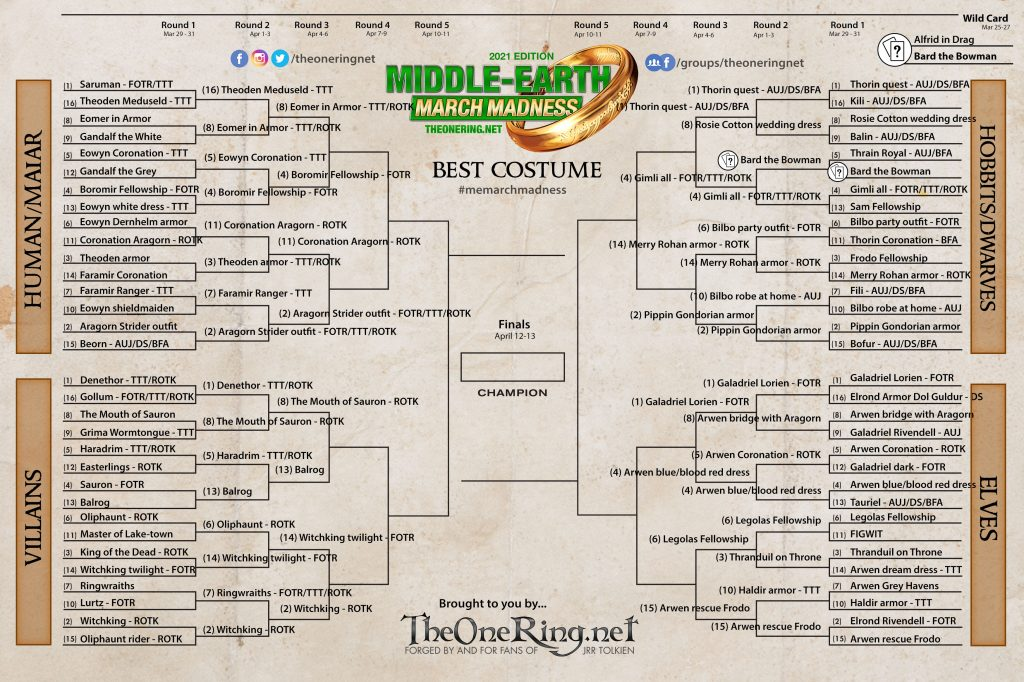 The Middle-earth March Madness bracket for 2021, showing the costumes still in play for the Sweet Sixteen round.