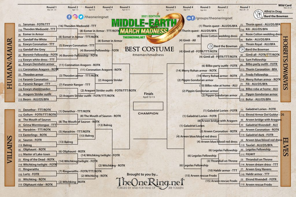 The bracket for Middle-earth March Madness 2021, showing the costumes which have made it into the Elite Eight round.