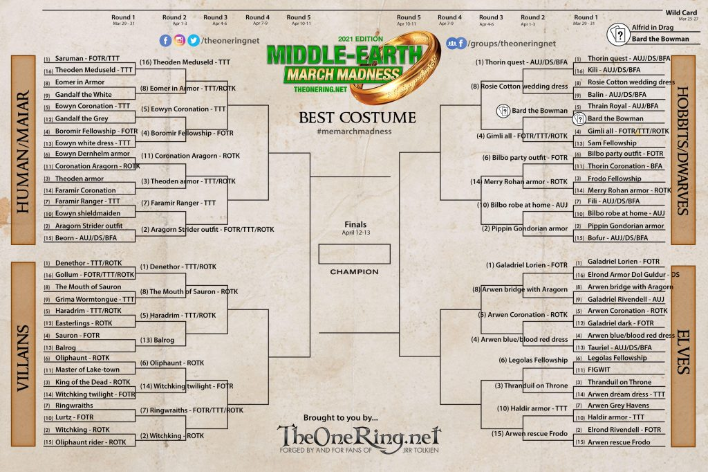 The Round Two bracket for Middle-earth March Madness 2021.
